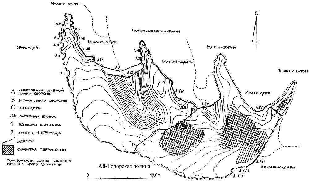 Схема крепостного ансамбля
